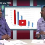 ESAT Efeta : Land Lease in Addis Ababa and evaluation within the ruling party